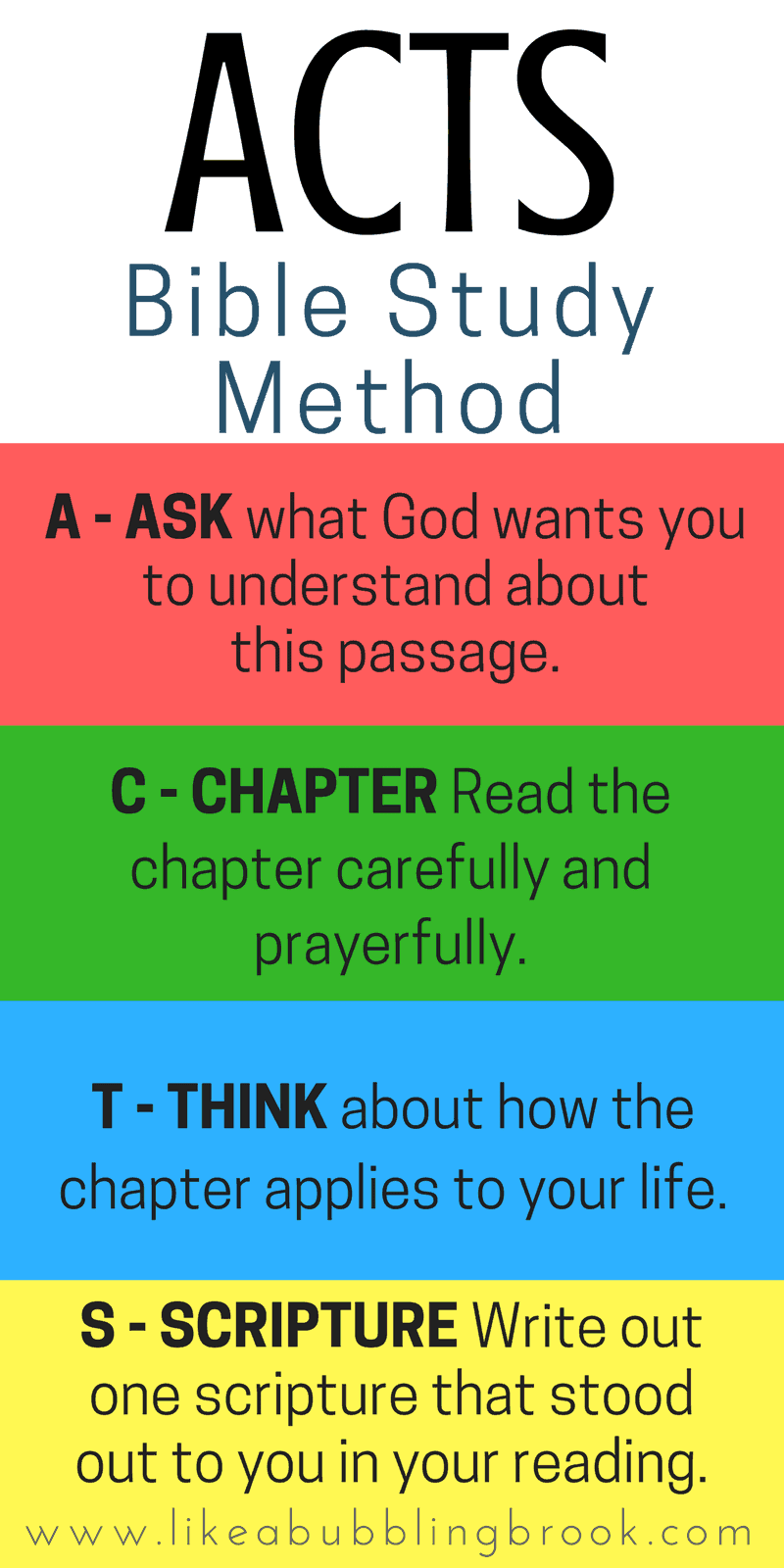 The ACTS Bible Study Method. This is so easy to remember!