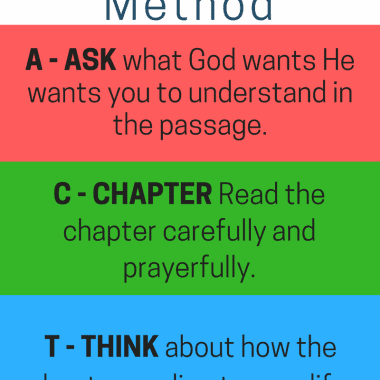 ACTS Bible Study Method - It's simple and easy to remember