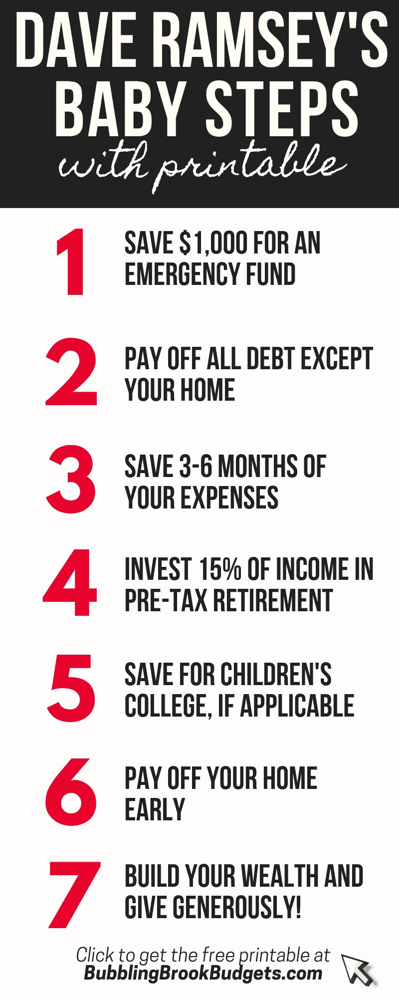 These seven Dave Ramsey steps are what he calls the baby steps to getting out of debt and having financial freedom. If you struggle with budgeting or managing your money, this is so helpful!!!